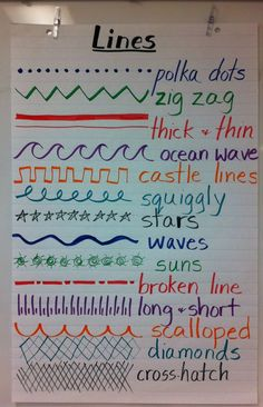 Lines: can be used for various Mart and Art activities. Part of the Elements of Design in the Ontario Visual Arts Curriculum is knowledge and use of line. Thank you, grade1derful.blogspot.com for the idea of the Anchor Chart!