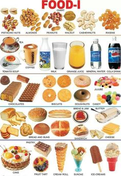 VocBulario. Alimentos.