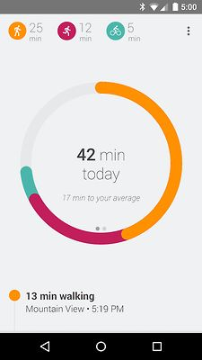 graphs on Google Fit quantified self smartphone android app