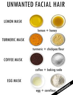 HOMEMADE FACIAL HAIR REMOVER MASKS