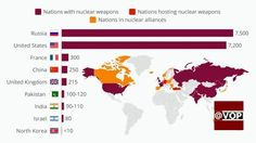 Who Has Nuclear Weapons, And How Many Do They Have?