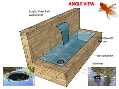 Backyard Patio Designs, Ponds Backyard, Backyard Projects, Outdoor Water Features, Water Features In The Garden, Fountain Design, Pond Design, Water Wall Fountain, Raised Pond