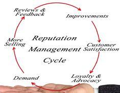 Online Reputation Management Profile Defenders Reputation Management, Digital Marketing Strategy, Defenders, Business Branding, Internet Marketing, Profile, How To Plan, User Profile, Online Marketing