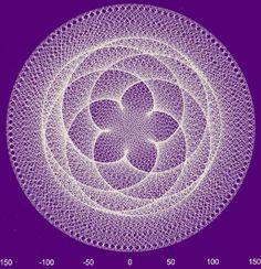Geocentric Orbit of Venus - Pentagramma Veneris