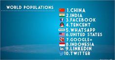 Interesting ! World populations representation ... #eWorld #SocialMedia