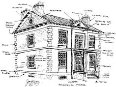American georgian georgian roof pitch and pitch for Building terms glossary