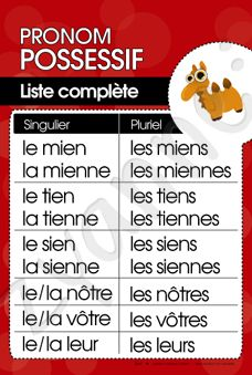 French Videos For Kids Link French Language Lessons, French Language Learning, French Lessons, German Language, Spanish Lessons, Japanese Language, Spanish Language, Dual Language, Chinese Language