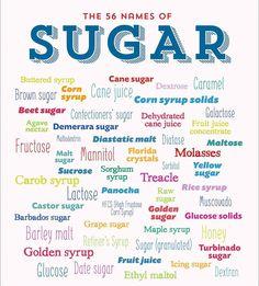 56 names of sugar.