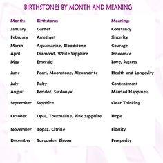 Amethyst Birthstone Meaning