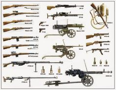 "ultimate-world-war-ii: "" Russian weapons of World War II """