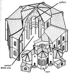 a vary strangely shaped church, an eastern orthodox church in Ravenna