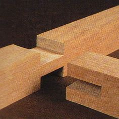 Joinery examples, strengths, weaknesses, and definitions.