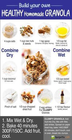 Your Own Homemade Granola (Muesli) The Ultimate Guide - Build Your Own Healthy Homemade Granola, loose or CLUMPY! The Ultimate Guide - Build Your Own Healthy Homemade Granola, loose or CLUMPY! Healthy Drinks, Healthy Snacks, Healthy Recipes, Nutrition Drinks, Juice Drinks, Dinner Healthy, Healthy Habits, Vegetarian Recipes, Granola Muesli