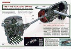 Page Cutaways Military and Aviation Aerospace Engineering, Mechanical Engineering, Turbine Engine, Gas Turbine, Honda Jet, Aviation Mechanic, Supersonic Speed, Airport Design, Airplane Design