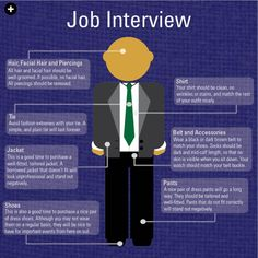 Interview Questions & Preparation Guide So You Land The Job — Gentleman's Gazette Find A Job, Get The Job, Job Interview Hairstyles, Interview Attire, Job Interview Preparation, Interview Questions And Answers, Career Advice, Professional Development, Job Search