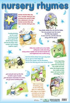 English Nursery Rhymes Educational Learning Poster Chart - Click Image to Close Nursery Rhyme Crafts, Nursery Rhymes Lyrics, Nursery Rhymes Preschool, Nursery Rhyme Theme, Nursery Songs, Nursery Rhymes For Toddlers, Nursery Stories, Best Nursery Rhymes, Classic Nursery Rhymes