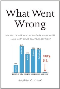 What Went Wrong: How the 1% Hijacked the American Middle Class . . . and What Other Countries Got Right. by George R. Tyler