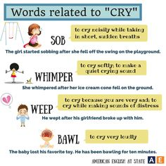 Words related to 'Cry'.