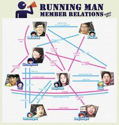 RM - Running Man Photo (34584718) - Fanpop
