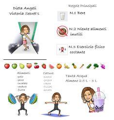 DIETA DEGLI ANGELI VS | Fitnessizzando