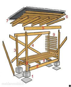 Every thought about how to house those extra items and de-clutter the garden? Building a shed is a popular solution for creating storage space outside the house. Whether you are thinking about having a go and building a shed yourself Outdoor Firewood Rack, Firewood Shed, Firewood Storage, Woodworking Plans, Woodworking Projects, Woodworking Workshop, Wood Storage Sheds, Wood Shed Plans, Wood Store