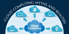 Rapid technology changes have revolutionized the ways in which of conducting businesses. these days customers expect 24x7services from any device and any location. Coupling the cloud for conducting business willprovide you with a large competitive edge.   #Cloud computing #Migrating to Cloud