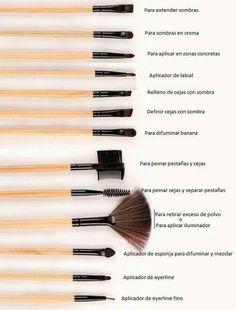 Para qué sirve cada brocha de maquillaje