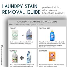 A Typical English Home: Infographic: Laundry Stain Removal Guide