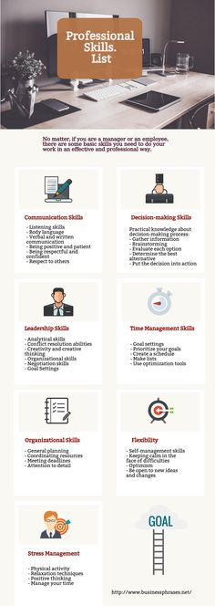 Knowledge Skills and Abilities Template Career Pinterest - List Of Professional Skills
