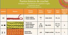 Puntos básicos de crochet, símbolos y abreviaturas