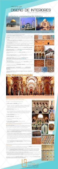 #Infografía historía del diseño de interiores ornamentación islámica, #Diseñodeinteriores Info@anautrilla.com