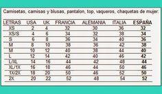 El Rincon De Celestecielo: Tabla de medidas de dama para tejido plano