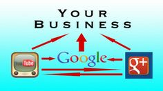 Why cross pollination works on Google Plus #googleplustips