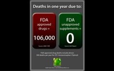 The long-awaited revision of FDA guidance rules for new supplements is finally here. It is very bad news. Highest-level Action Alert!  What we are dealing with here is whether the supplement industry is allowed to innovate and create new supplements. The FDA, working as usual on behalf of the drug industry, says no. We need your help to stop this right now. It will take a huge effort on all of our parts and we need to start immediately.