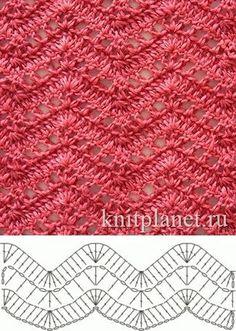 Open Lacy Ripple Stitch - Free Crochet Diagram - (knitplanet) by LuEllen Bateman Crochet Ripple, Crochet Diy, Crochet Motifs, Crochet Diagram, Crochet Stitches Patterns, Crochet Chart, Knitting Stitches, Crochet Designs, Stitch Patterns