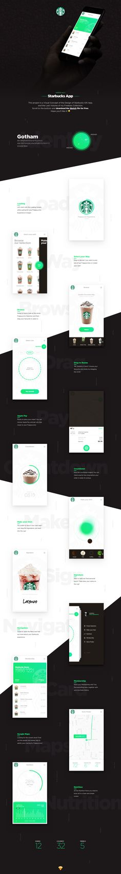 This project is a Visual Concept of the Design of Starbucks iOS App, and the Last Volume of my Freebies Collection. Scroll to the bottom and download the Sketch file for Free.Hope you'll like it!