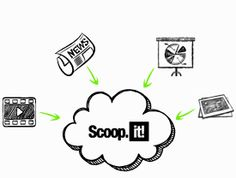 Free SEO Help: Top Content Discovery, FREE Curation Tools and Sites Updated November 19th 2013 Social Media Tools Content Curation Marketing...