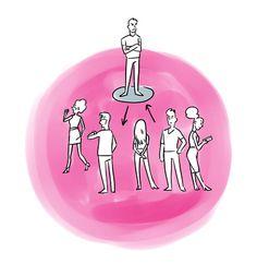 De ontwikkeling van jouw team - waar sta je en wat heb je te doen? 360 Feedback