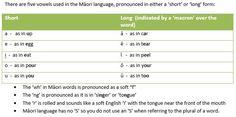 Maori pronunciation
