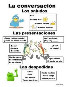 Students can SEE the language as they learn the very basics of conversation. Included are typical greetings, introductions, pleasantries, questions regarding origin, goodbyes, and as a bonus... how to introduce the person that they meet! Vocabulary is also included such as boy, girl, friend, man, woman, teacher, student and classmate.