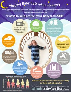 Neat infographic on Keeping Baby Safe while Sleeping / SIDS information for new parents. Also SIDs awareness month is October Baby Safety, Child Safety, Safety Tips, Safety Bed, Sids Awareness, Baby Information, Baby Supplies, Baby Health, Newborn Care