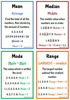 Mean, Median, Mode and Range Posters by Operation Maths Life Hacks For School, School Study Tips, School Tips, Statistics Math, Statistics Cheat Sheet, Teaching Math, Math Teacher, Teaching First Grade, Gcse Maths Revision