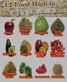 Top 12 High Fiber Foods