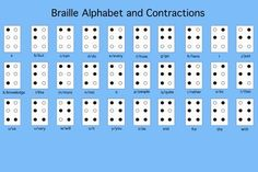 Braille Poster - alphabet and whole word contractions - early learner/beginner Homeschool Blind Visually Impaired Braille Alphabet, Stove Backsplash, Teaching Career, Classroom Posters, Useful Life Hacks, Teacher Newsletter, Teacher Pay Teachers, Worksheets, Blinds
