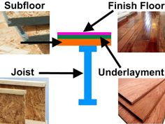 Ever wondered which type of flooring underlayment to use for which floor? We help you separate the different types of flooring underlayment in our guide. Attic Library, Attic Playroom, Attic Rooms, Attic Spaces, Attic Office, Attic Renovation, Attic Remodel, Types Of Flooring, Flooring Ideas
