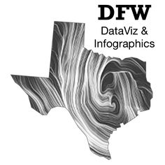 Infographics Are Evolving into ManyFormats - Blog About Infographics and Data Visualization - Cool Infographics