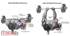 BLAST YOUR INNER CHEST AND TRIS - With Close Grip Bench Presses