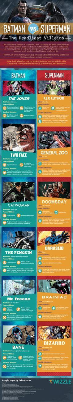 Batman vs Superman: The Deadlist Villains