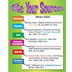 Reference - Cite Your Sources poster. Great buy for the intermediate/ jr. high level when they are just learning to cite their sources Library Research, Library Skills, Research Skills, Library Lessons, Research Paper, Library Ideas, Library Books, Teaching Writing, Writing Skills