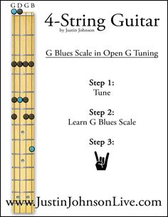 G Blues Scale in Open G Tuning